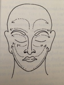 An Ayurvedic Facial Massage To Get You Glowing